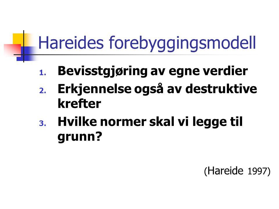 Hareides forebyggingsmodell