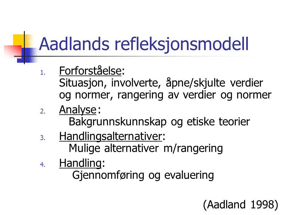 Aadlands refleksjonsmodell