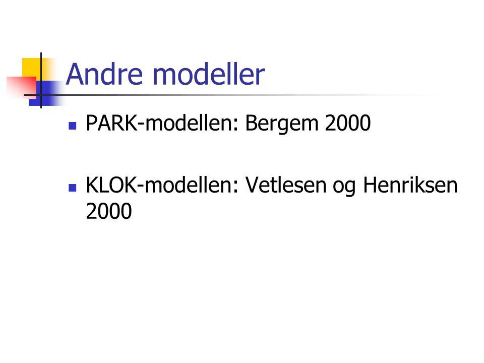 Andre modeller PARK-modellen: Bergem 2000