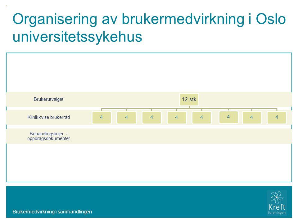 Organisering av brukermedvirkning i Oslo universitetssykehus