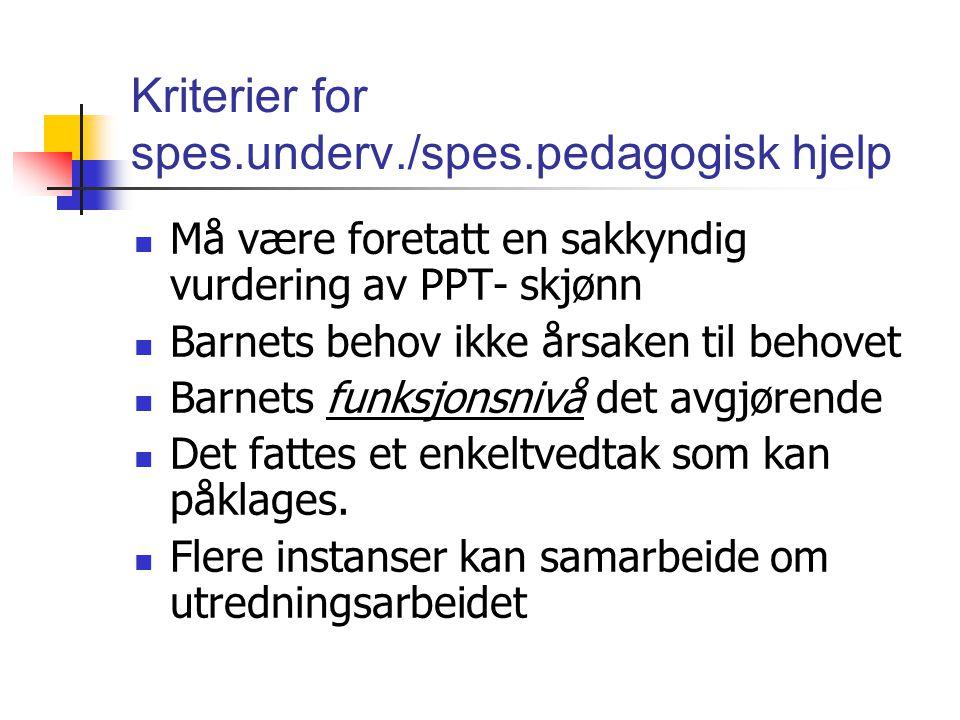 Kriterier for spes.underv./spes.pedagogisk hjelp