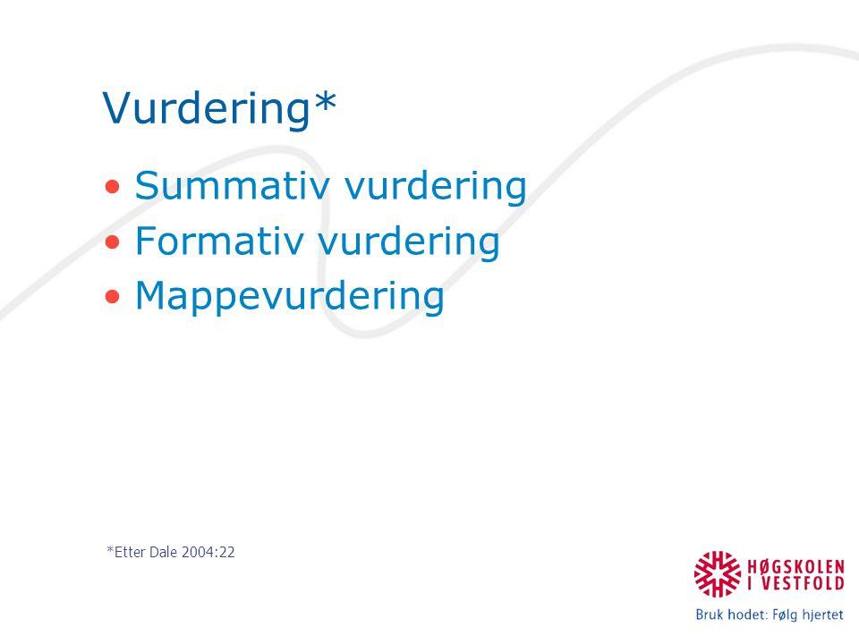 Vurdering* Summativ vurdering Formativ vurdering Mappevurdering
