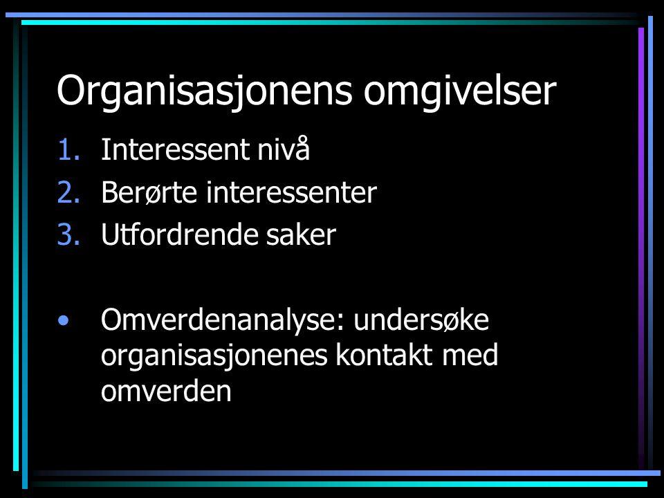 Organisasjonens omgivelser