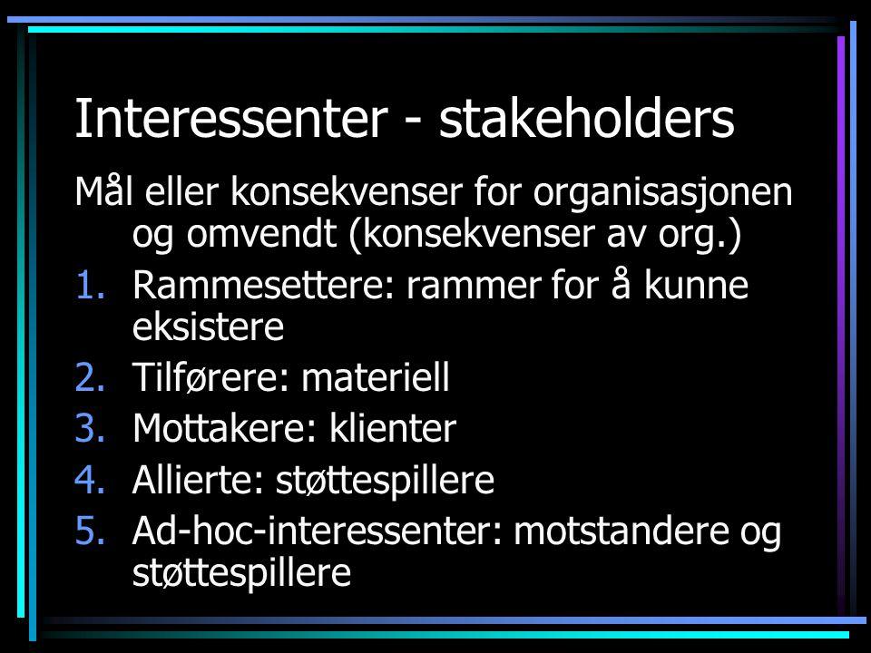 Interessenter - stakeholders