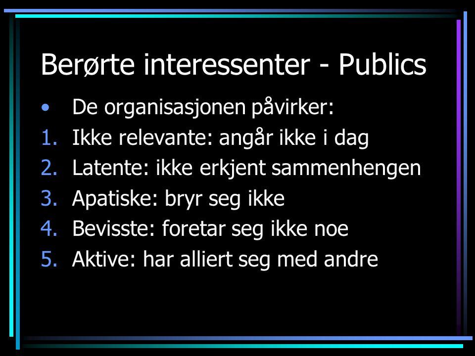 Berørte interessenter - Publics