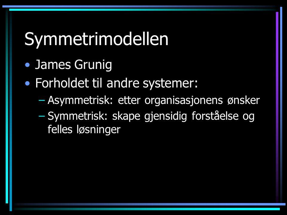 Symmetrimodellen James Grunig Forholdet til andre systemer:
