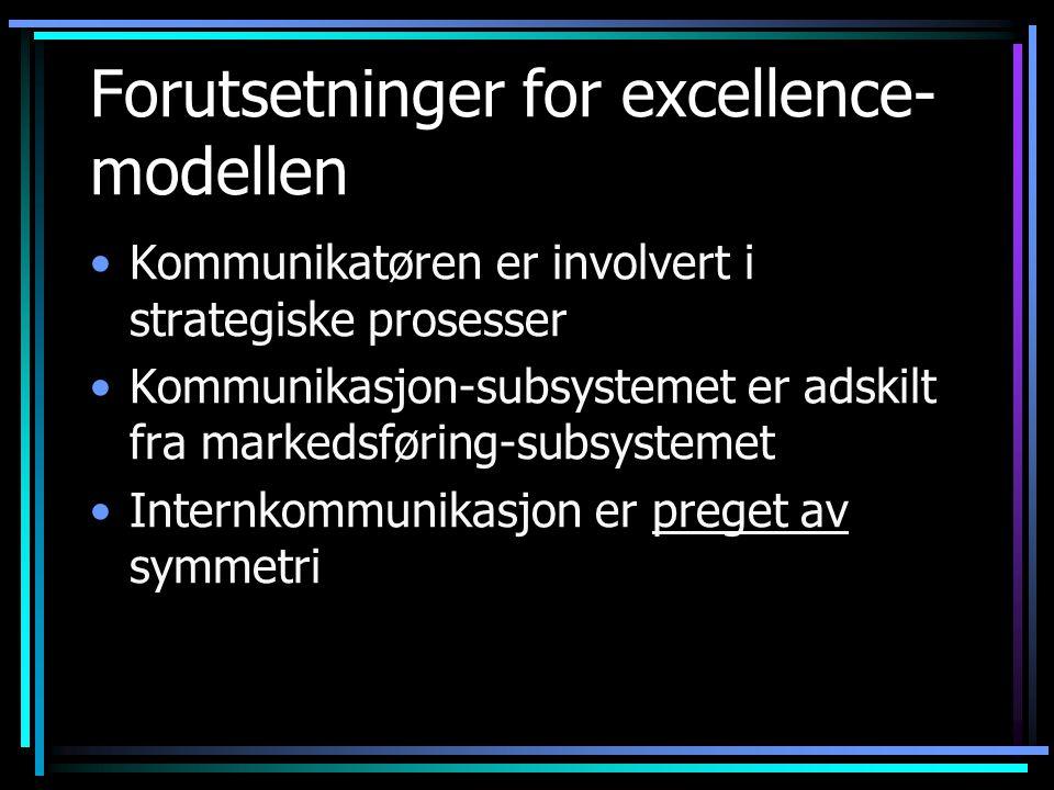 Forutsetninger for excellence-modellen