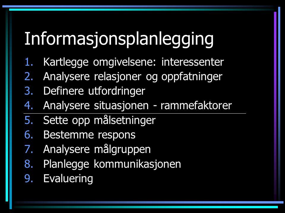 Informasjonsplanlegging