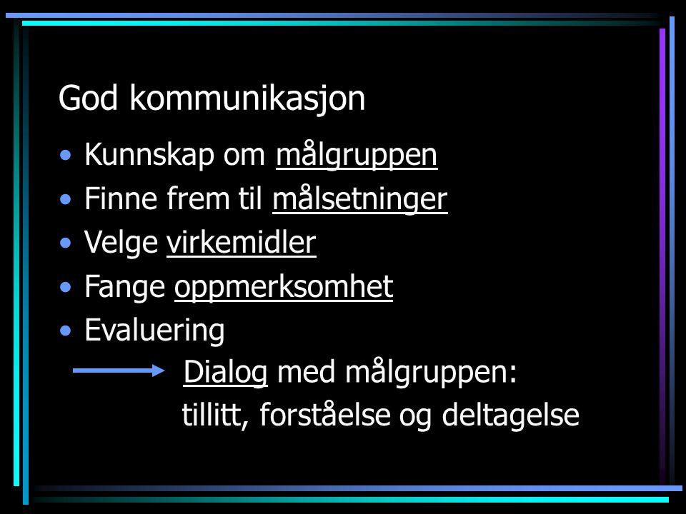 God kommunikasjon Kunnskap om målgruppen Finne frem til målsetninger