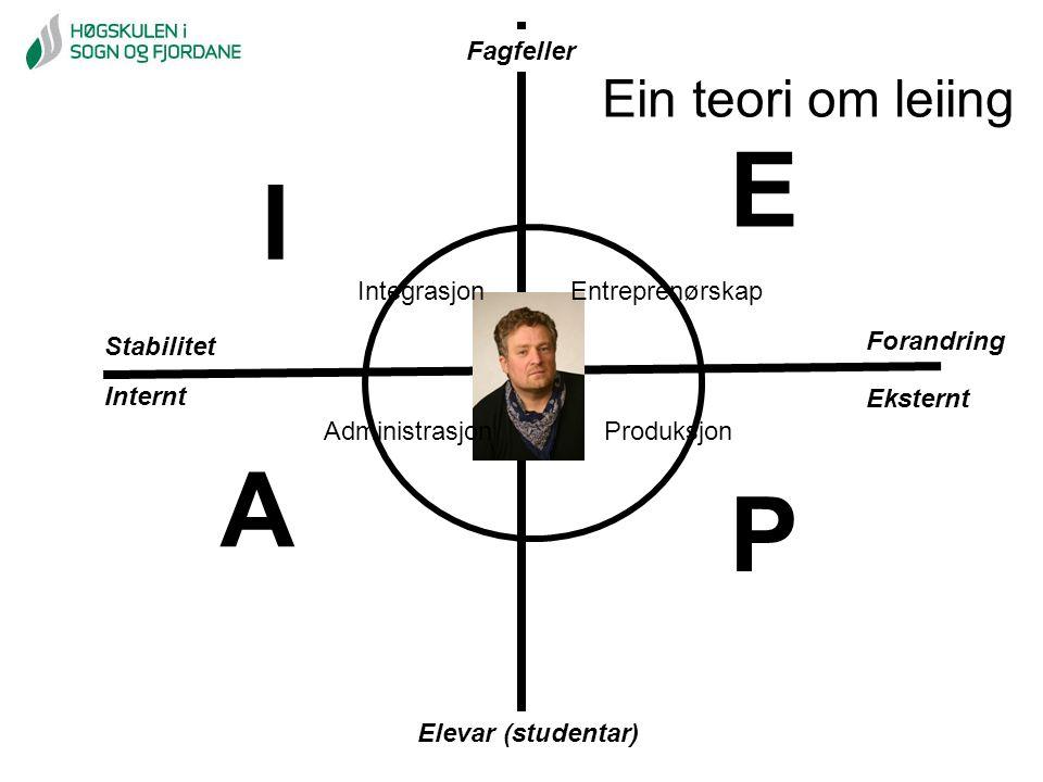 E I A P Ein teori om leiing Fagfeller Integrasjon Entreprenørskap