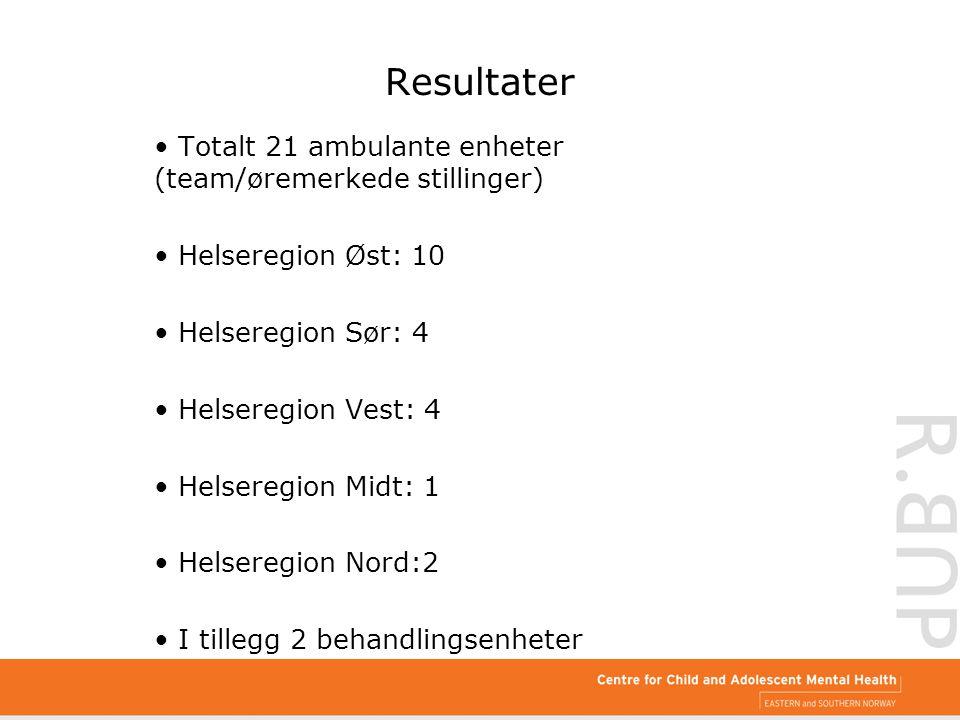 Resultater Totalt 21 ambulante enheter (team/øremerkede stillinger)