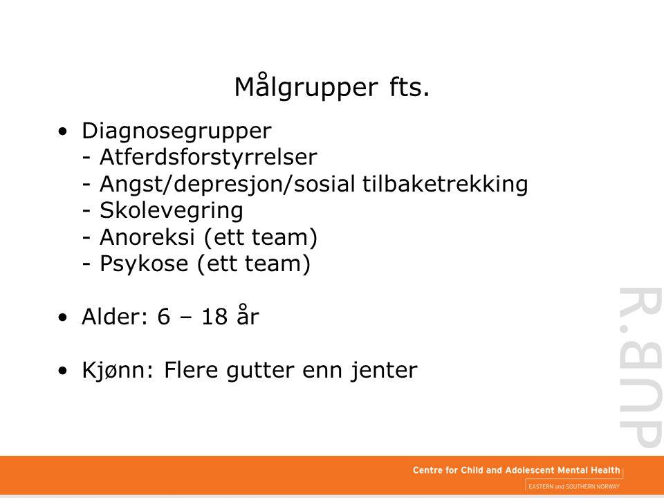 Målgrupper fts. Diagnosegrupper - Atferdsforstyrrelser