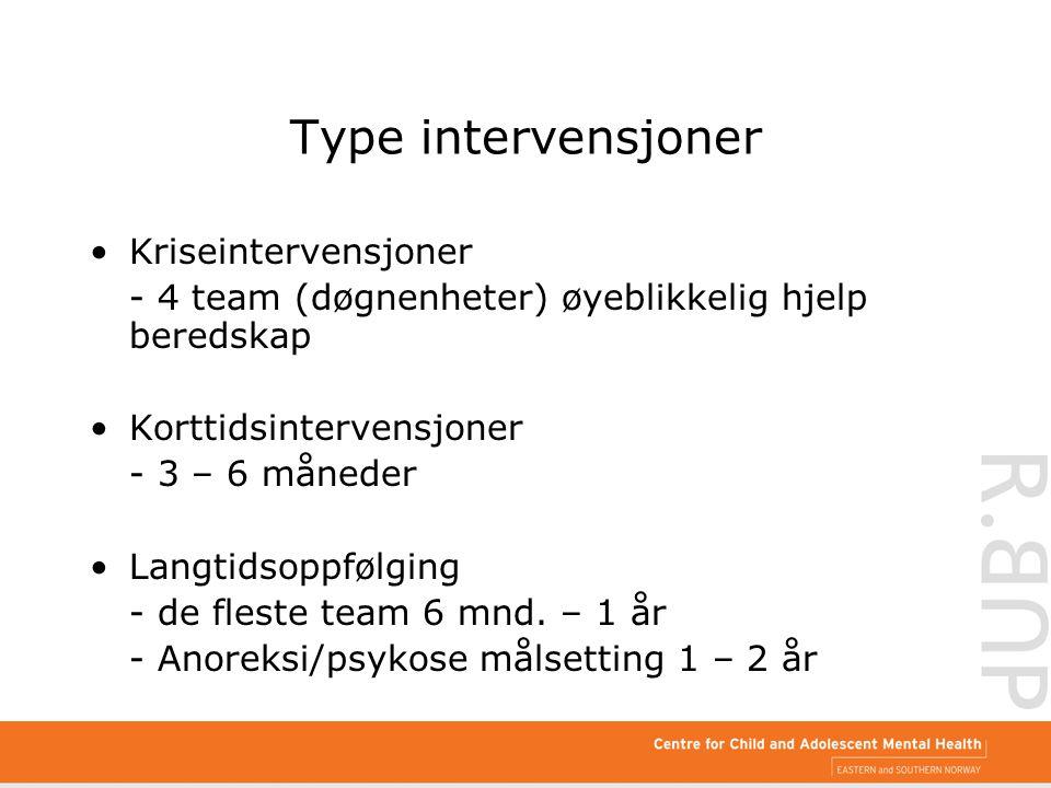 Type intervensjoner Kriseintervensjoner