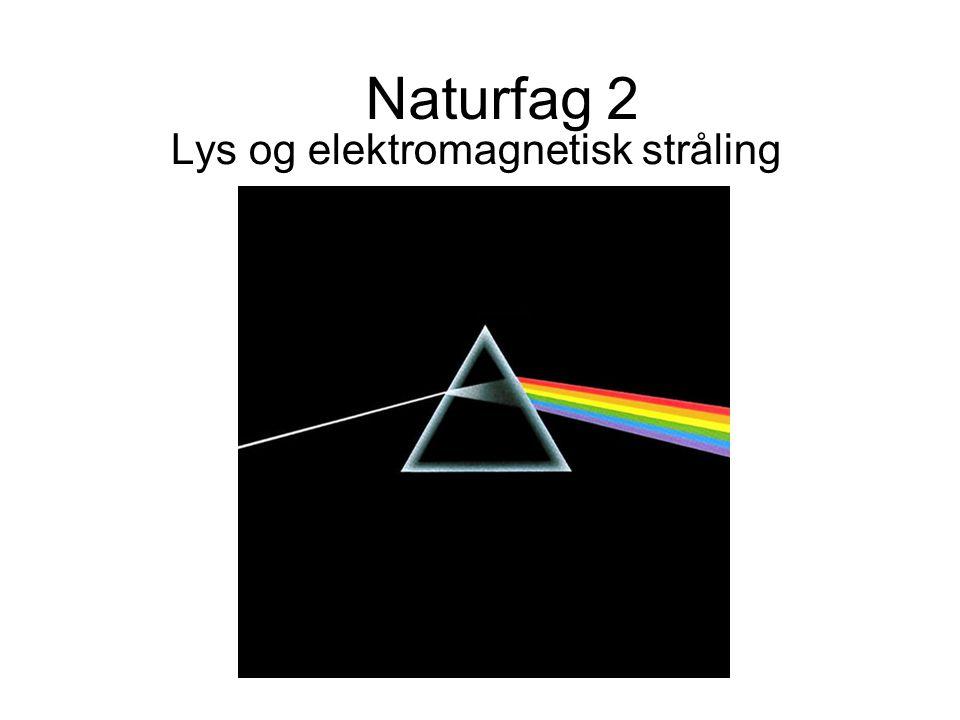 Lys og elektromagnetisk stråling