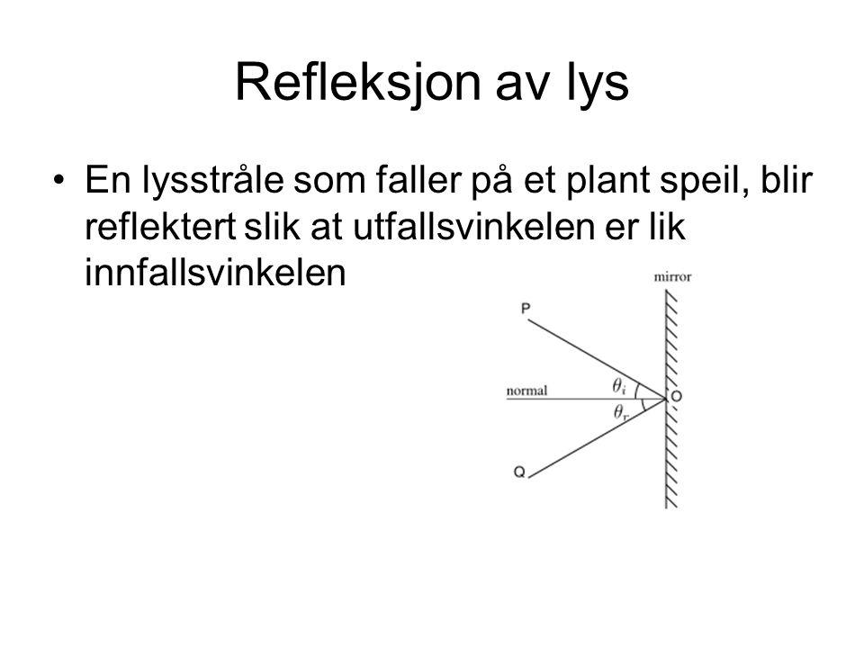 Refleksjon av lys En lysstråle som faller på et plant speil, blir reflektert slik at utfallsvinkelen er lik innfallsvinkelen.