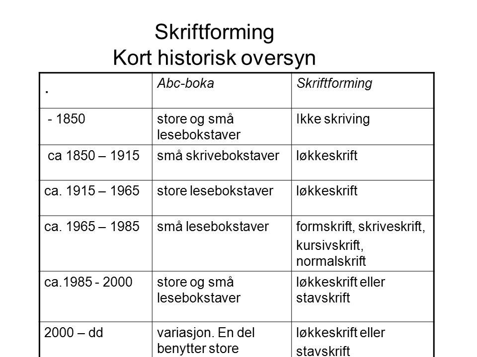 Skriftforming Kort historisk oversyn