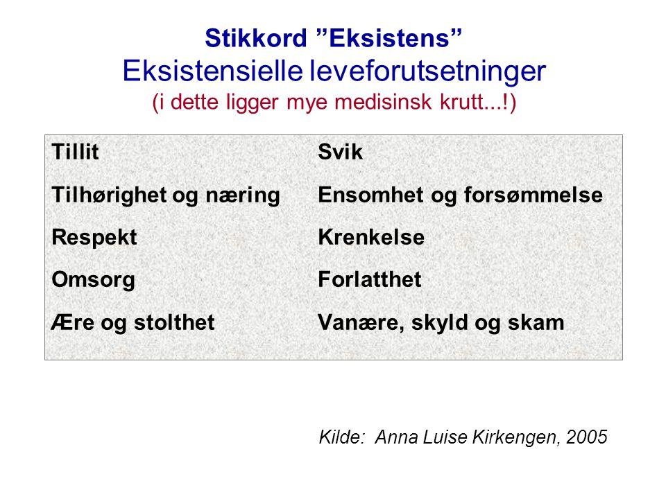 Stikkord Eksistens Eksistensielle leveforutsetninger (i dette ligger mye medisinsk krutt...!)