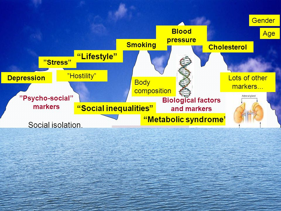 Psycho-social markers Biological factors and markers