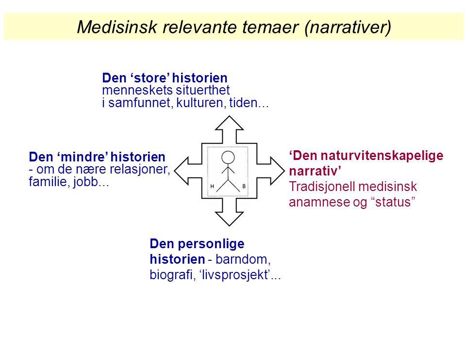 Medisinsk relevante temaer (narrativer)