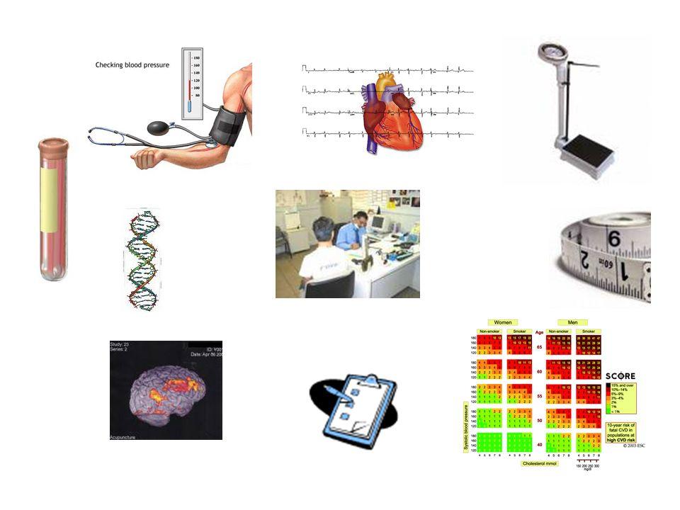 Vår tids medisin er sterkt dominert av kartesiansk tankegang