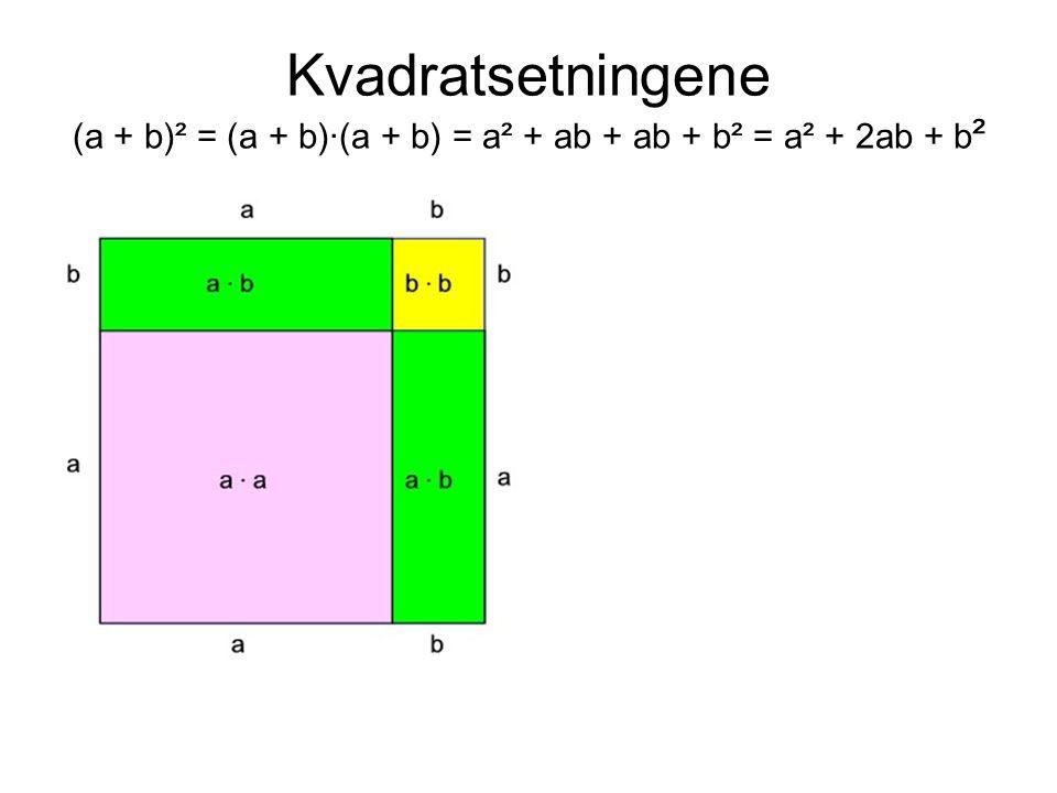 Kvadratsetningene (a + b)² = (a + b)·(a + b) = a² + ab + ab + b² = a² + 2ab + b²
