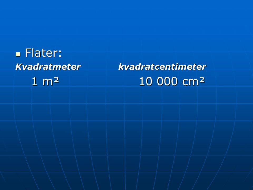 Flater: Kvadratmeter kvadratcentimeter 1 m² 10 000 cm²