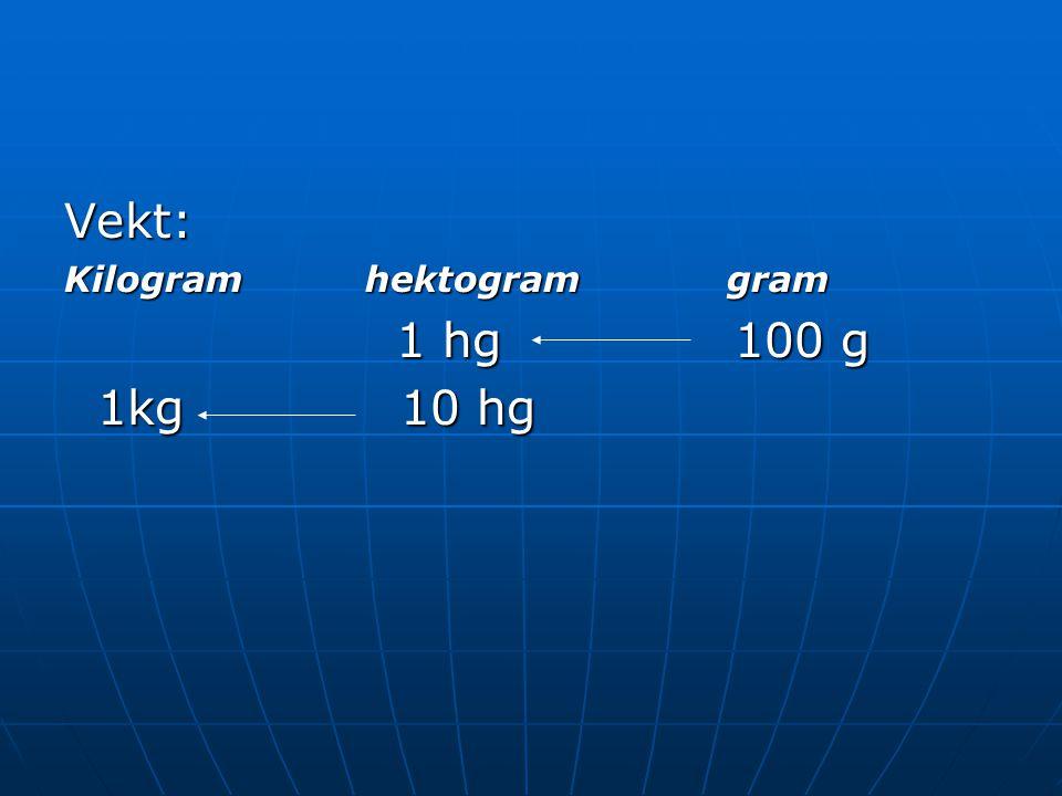 Vekt: Kilogram hektogram gram 1 hg 100 g 1kg 10 hg