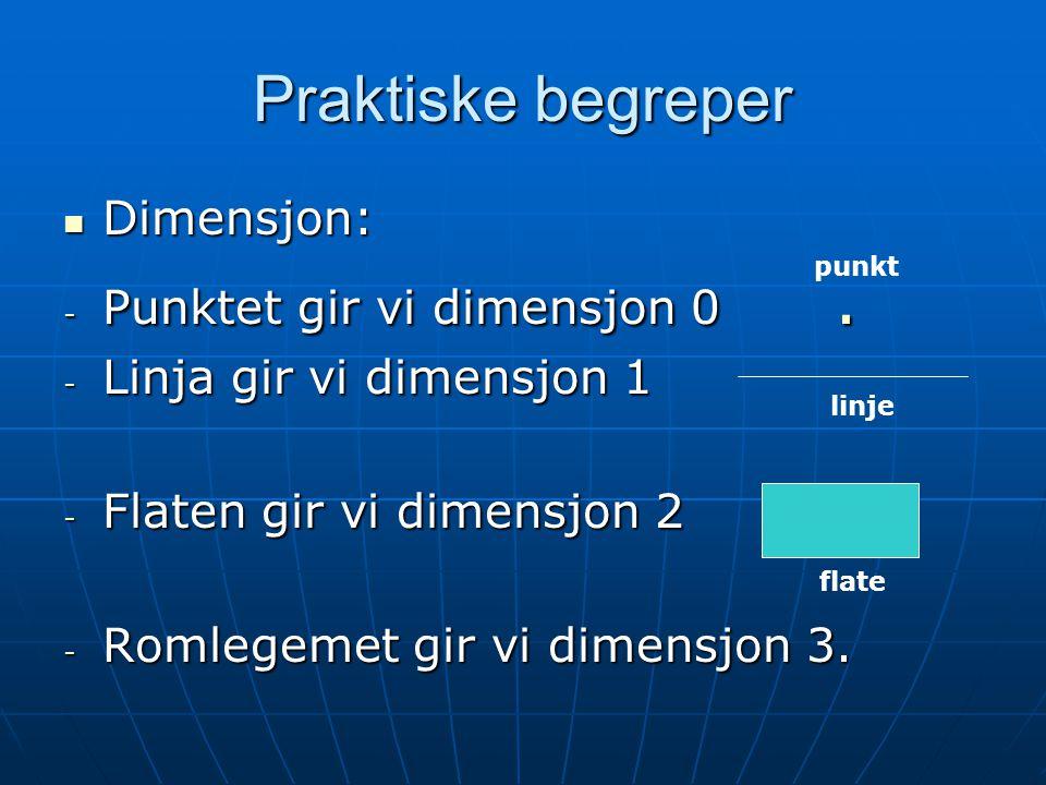 Praktiske begreper Dimensjon: Punktet gir vi dimensjon 0 .