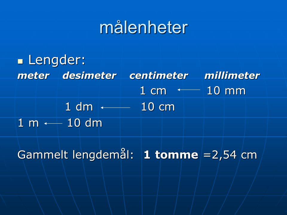 målenheter Lengder: 1 cm 10 mm 1 dm 10 cm 1 m 10 dm