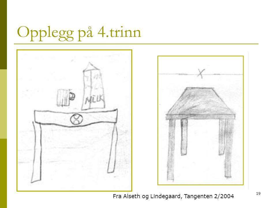Opplegg på 4.trinn Fra Alseth og Lindegaard, Tangenten 2/2004