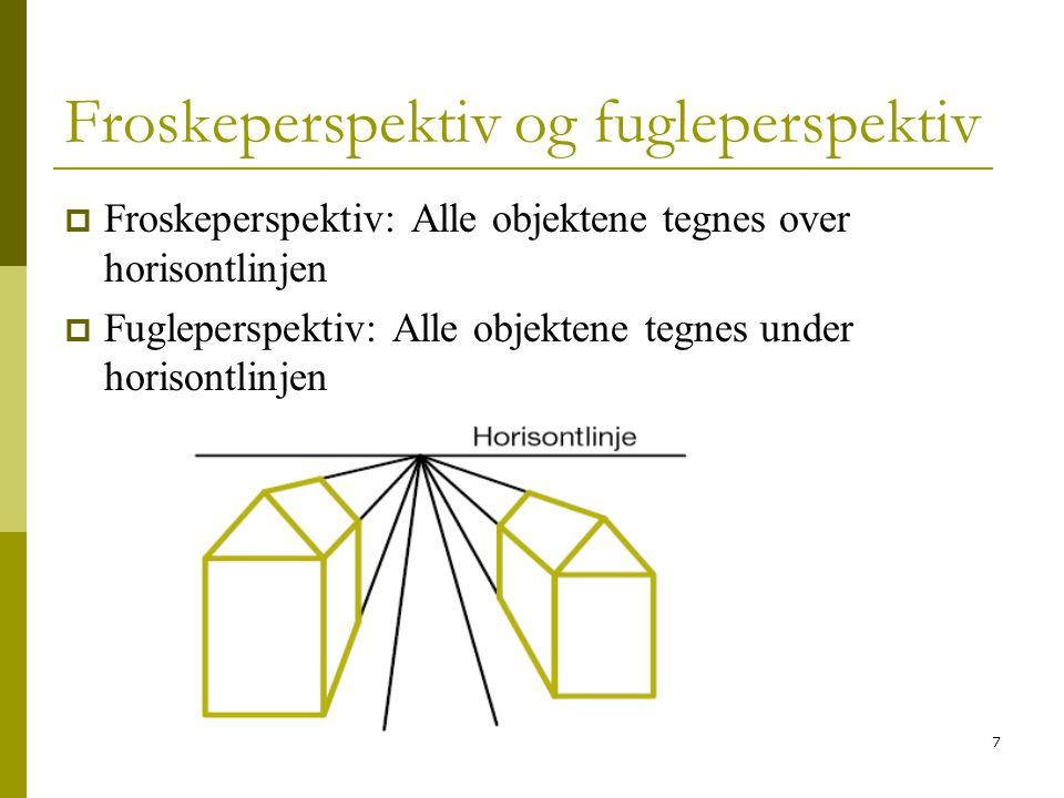 Froskeperspektiv og fugleperspektiv