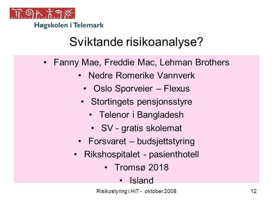 Sviktande risikoanalyse