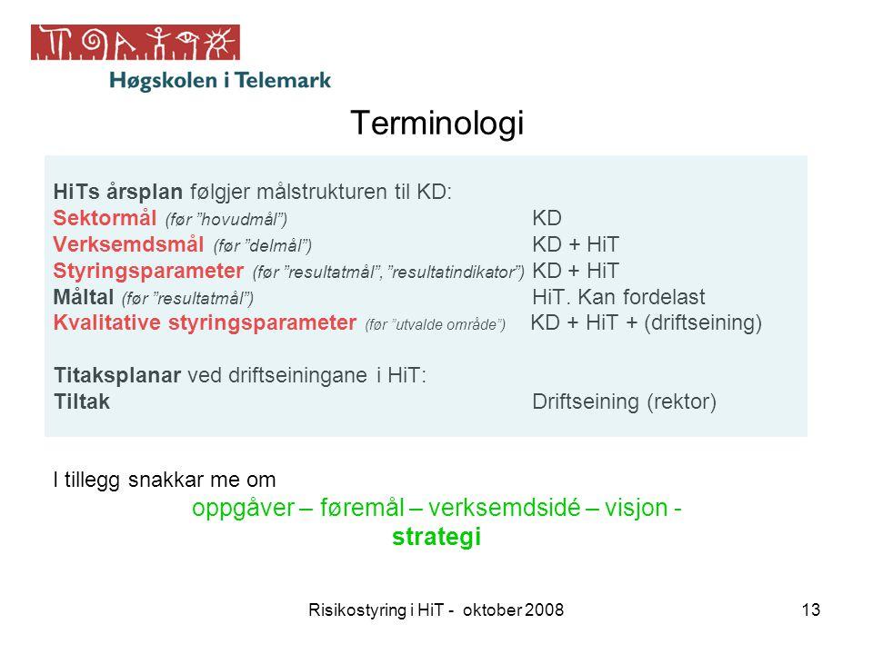 Terminologi oppgåver – føremål – verksemdsidé – visjon - strategi
