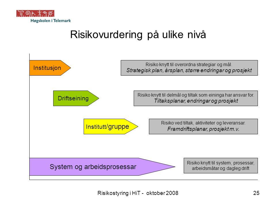 Risikovurdering på ulike nivå
