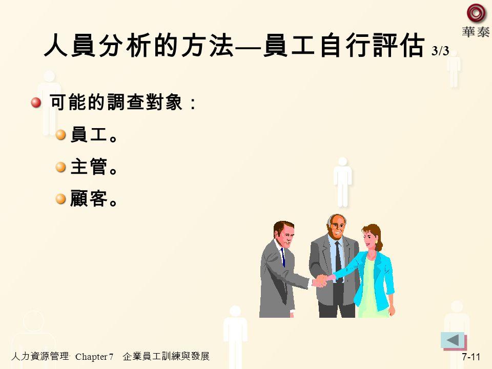 人員分析的方法―員工自行評估 3/3 可能的調查對象: 員工。 主管。 顧客。 人力資源管理 Chapter 7 企業員工訓練與發展