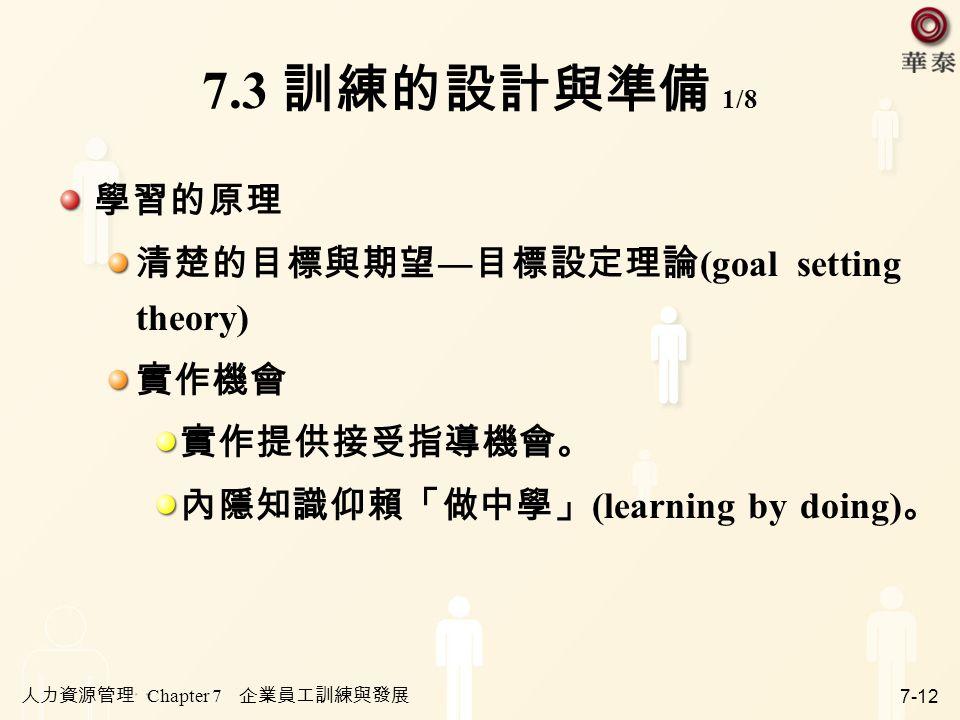 7.3 訓練的設計與準備 1/8 學習的原理 清楚的目標與期望―目標設定理論(goal setting theory) 實作機會