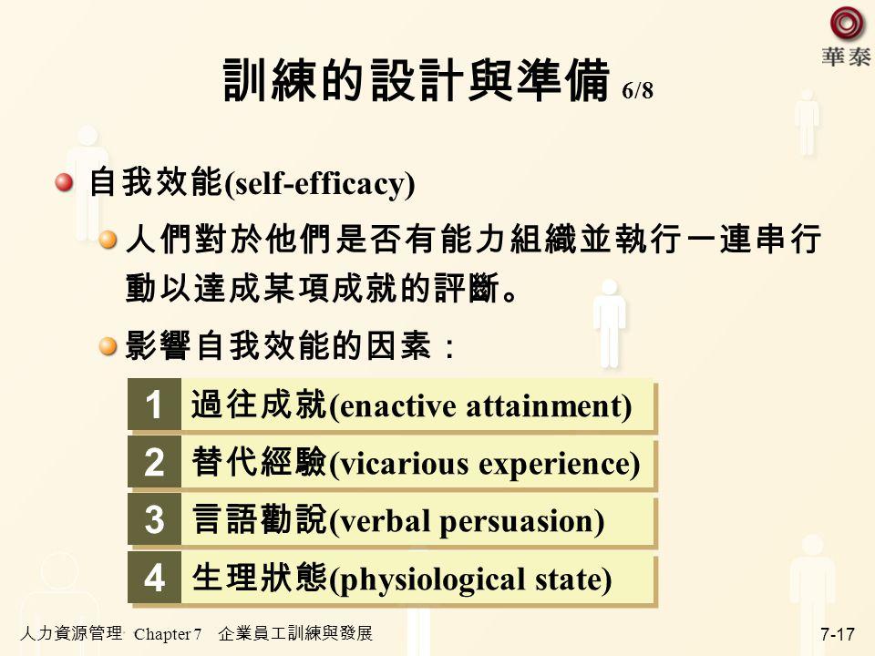 訓練的設計與準備 6/8 1 2 3 4 自我效能(self-efficacy)