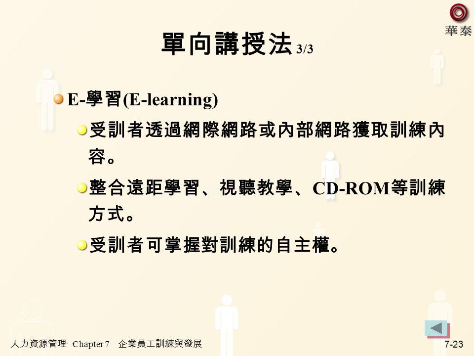 單向講授法 3/3 E-學習(E-learning) 受訓者透過網際網路或內部網路獲取訓練內容。