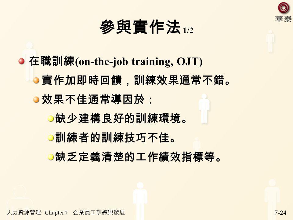 參與實作法 1/2 在職訓練(on-the-job training, OJT) 實作加即時回饋,訓練效果通常不錯。 效果不佳通常導因於: