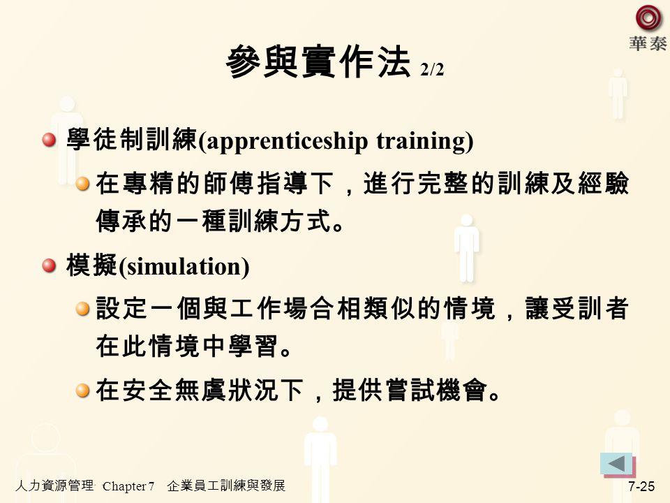 參與實作法 2/2 學徒制訓練(apprenticeship training)