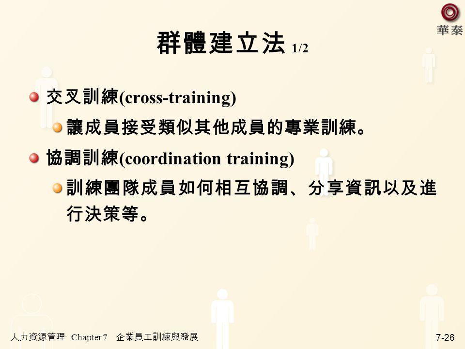 群體建立法 1/2 交叉訓練(cross-training) 讓成員接受類似其他成員的專業訓練。