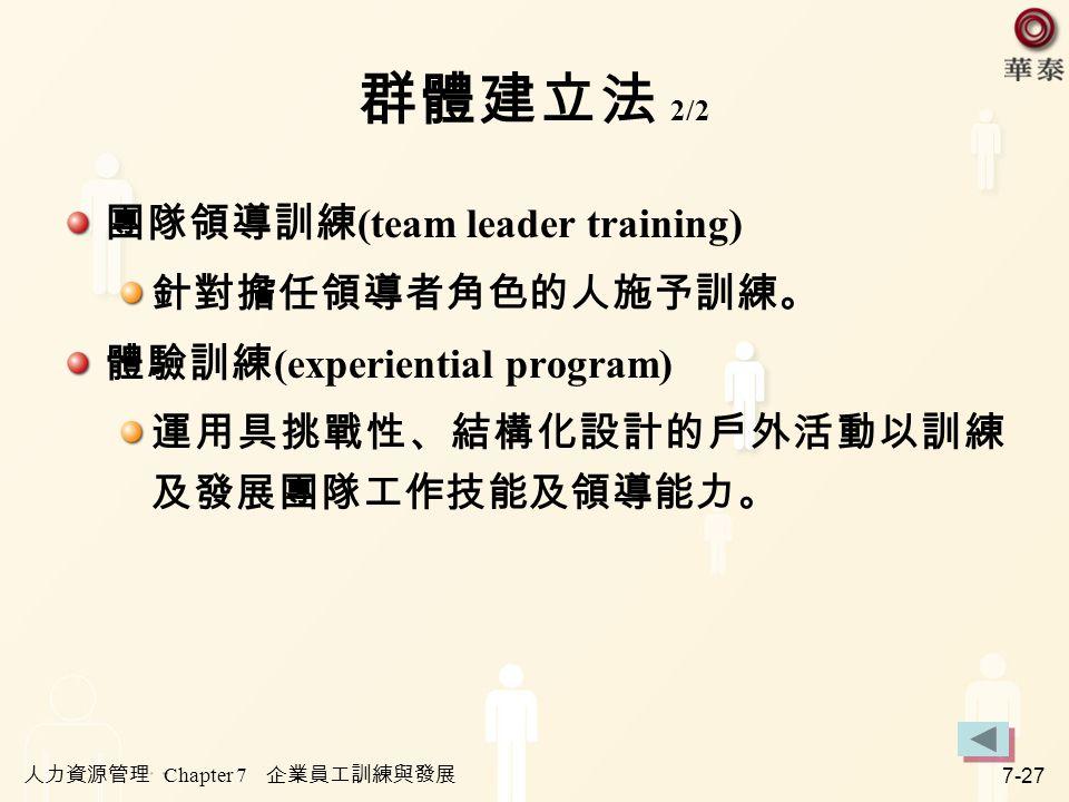 群體建立法 2/2 團隊領導訓練(team leader training) 針對擔任領導者角色的人施予訓練。