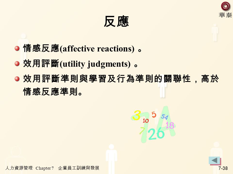 反應 情感反應(affective reactions) 。 效用評斷(utility judgments) 。