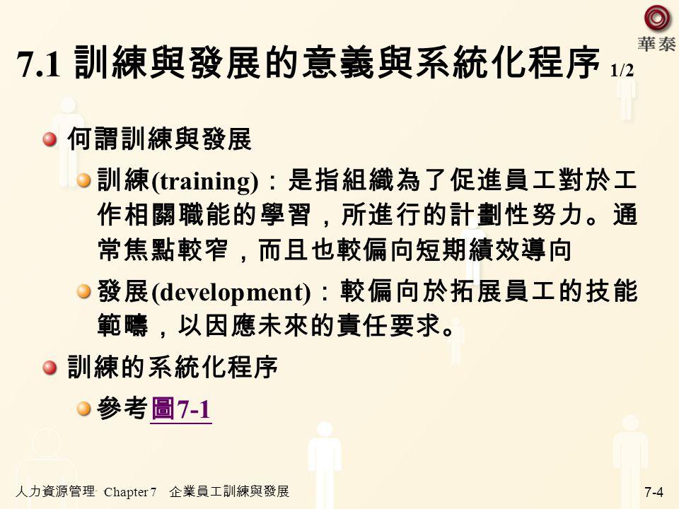 7.1 訓練與發展的意義與系統化程序 1/2 何謂訓練與發展