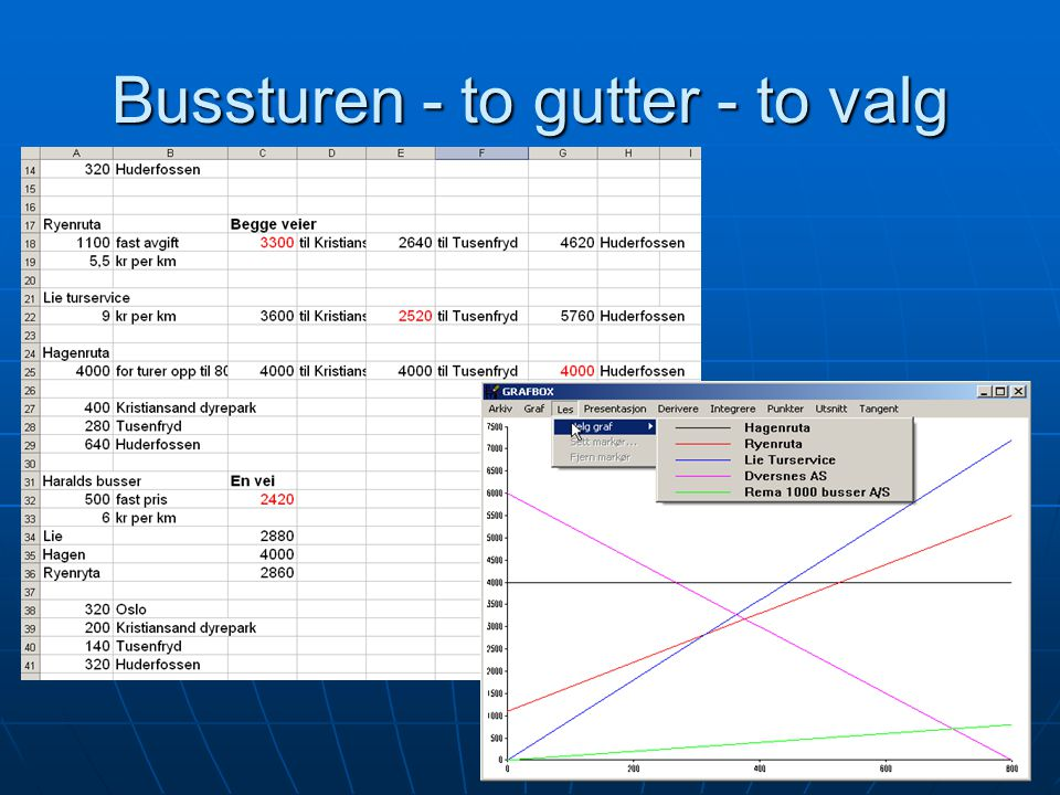 Bussturen - to gutter - to valg