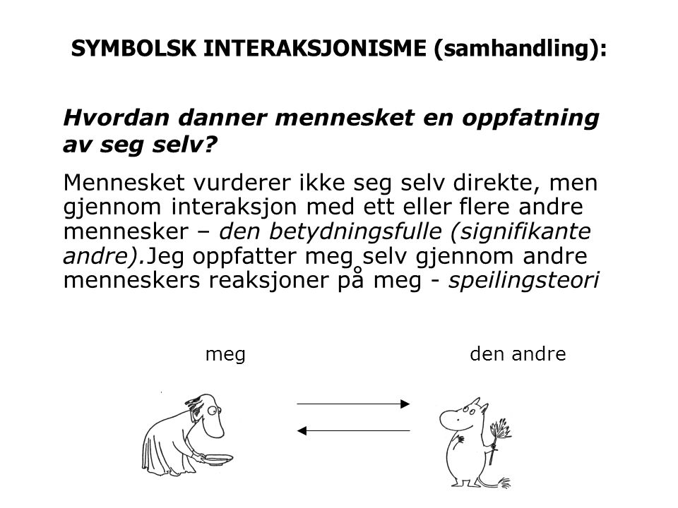 SYMBOLSK INTERAKSJONISME (samhandling):