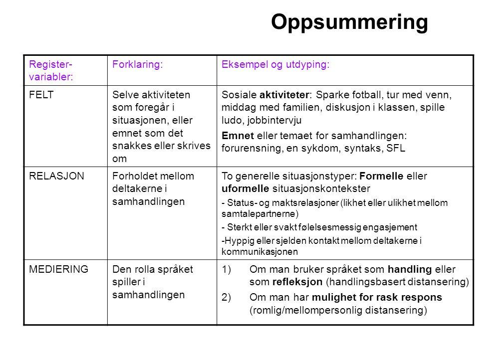 Oppsummering Register-variabler: Forklaring: Eksempel og utdyping: