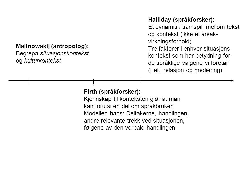 Halliday (språkforsker):