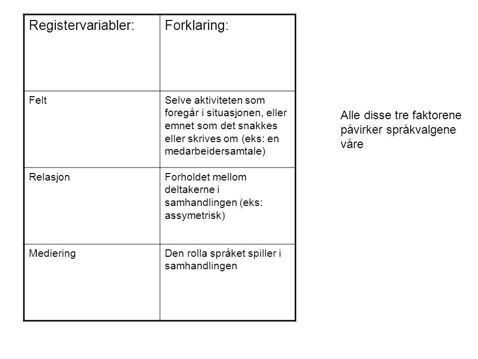 Registervariabler: Forklaring: Alle disse tre faktorene