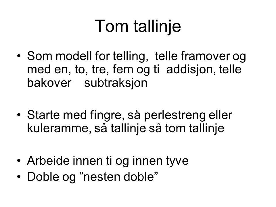 Tom tallinje Som modell for telling, telle framover og med en, to, tre, fem og ti addisjon, telle bakover subtraksjon.